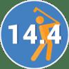 Handicap-Index with NCGA